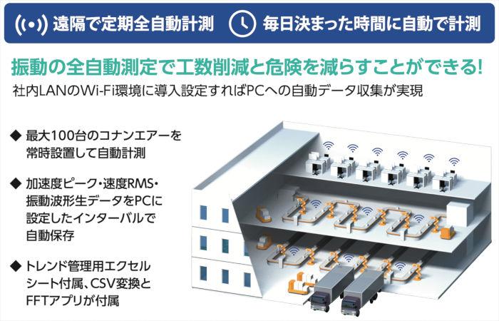 振動の全自動測定 電池式Wi-Fi振動センサー コナンエアー[conanair]